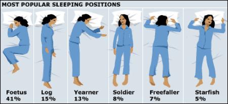 Posiciones para dormir 3