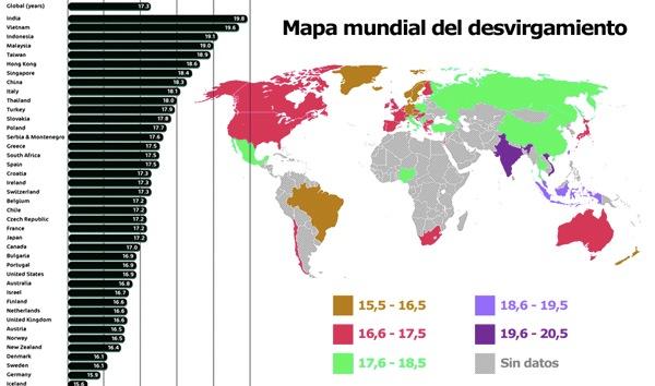 El mapa mundial del desvirgamiento  3