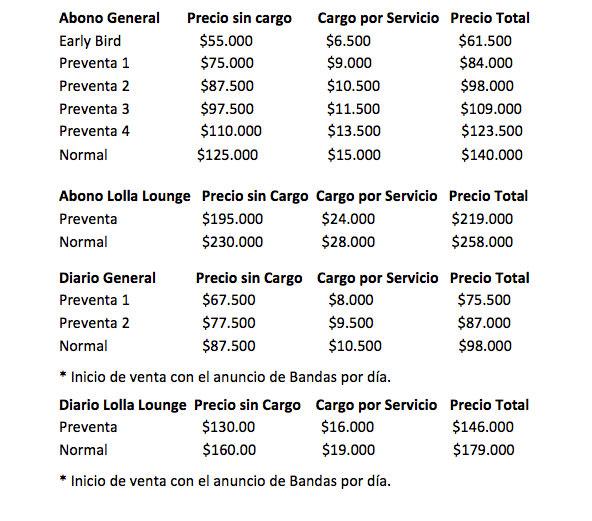 preciosLolla5