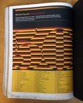 Revistas de la primera década del 2000 29