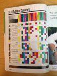 Revistas de la primera década del 2000 10