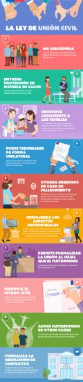 InfografiaUnionCivil