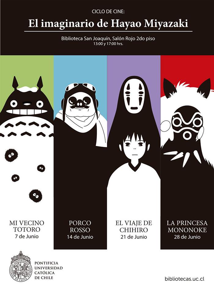 Ciclo de cine: El imaginario de Hayao Miyazaki 2