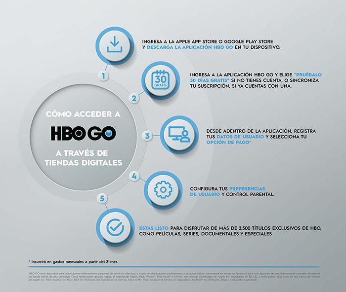 HBO GO: al fin se puede contratar sin tener cable 1