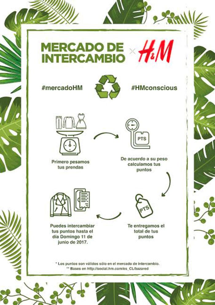 Recicla tu ropa en el Mercado de Intercambio x H&M 1