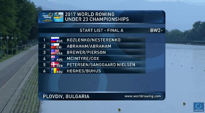 Antonia y Melita Abraham, campeonas mundiales de remo sub 23 1