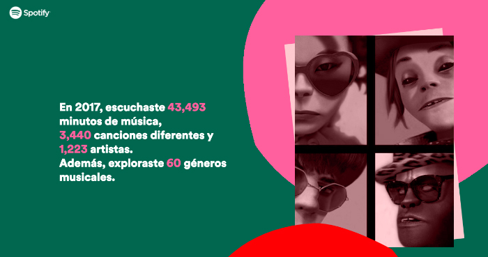 2017 Wrapped: tu año musical según Spotify 1