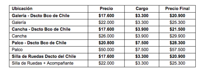 Bomba Estéreo vuelve a Chile con el AYO Tour 2