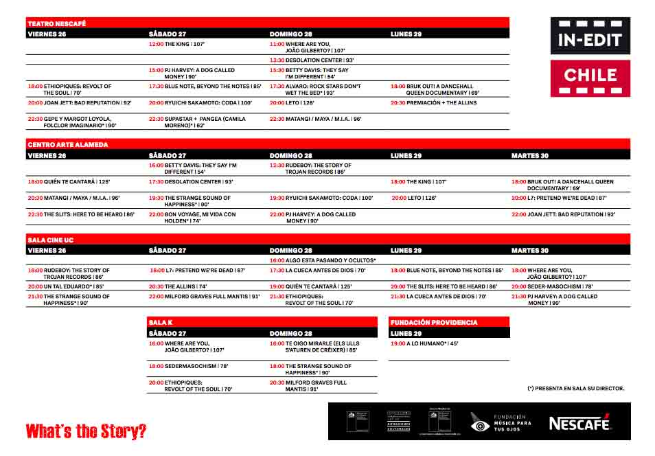12 documentales sobre mujeres en la música de la 15º edición del festival In-edit 1