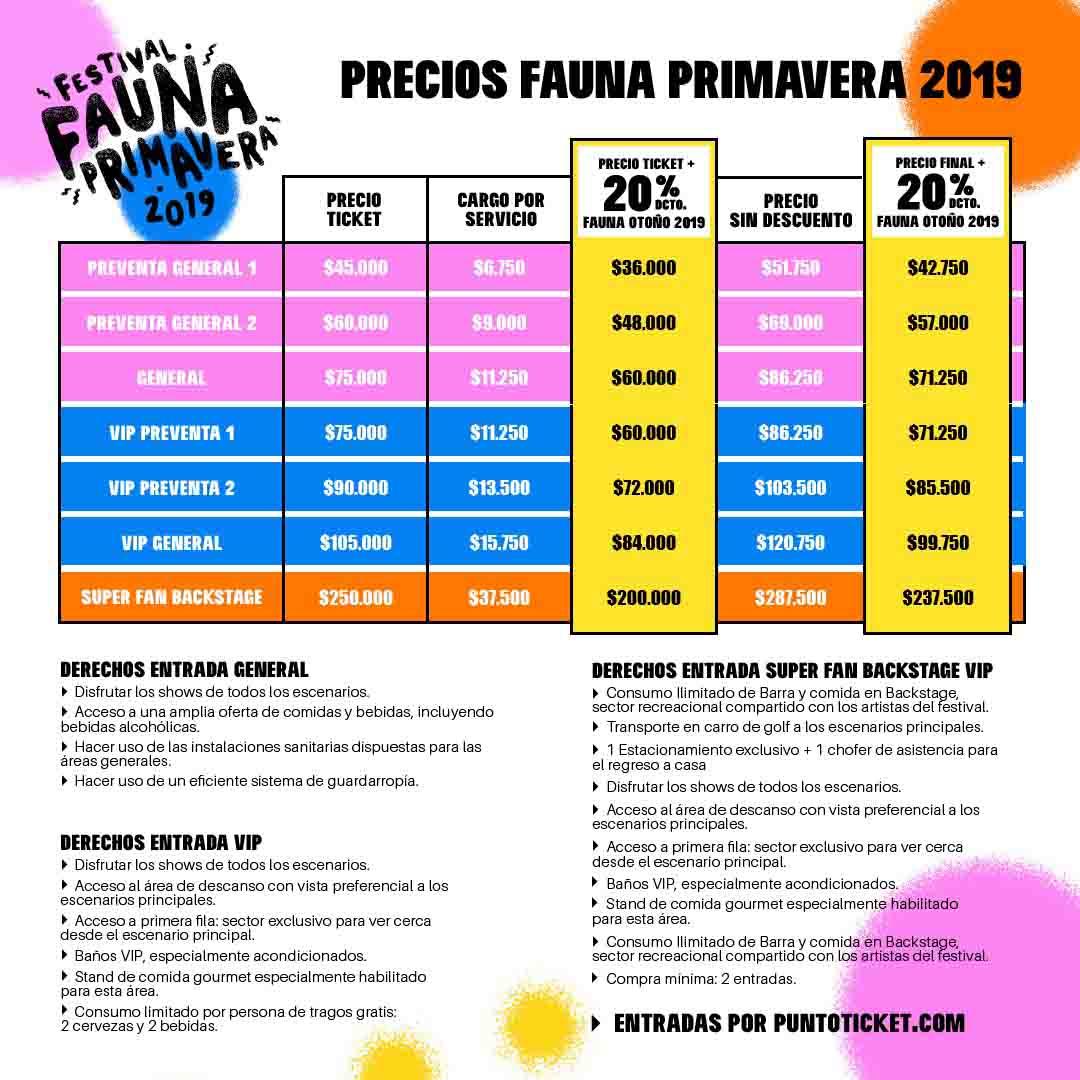 Precios Fauna Primavera 2019