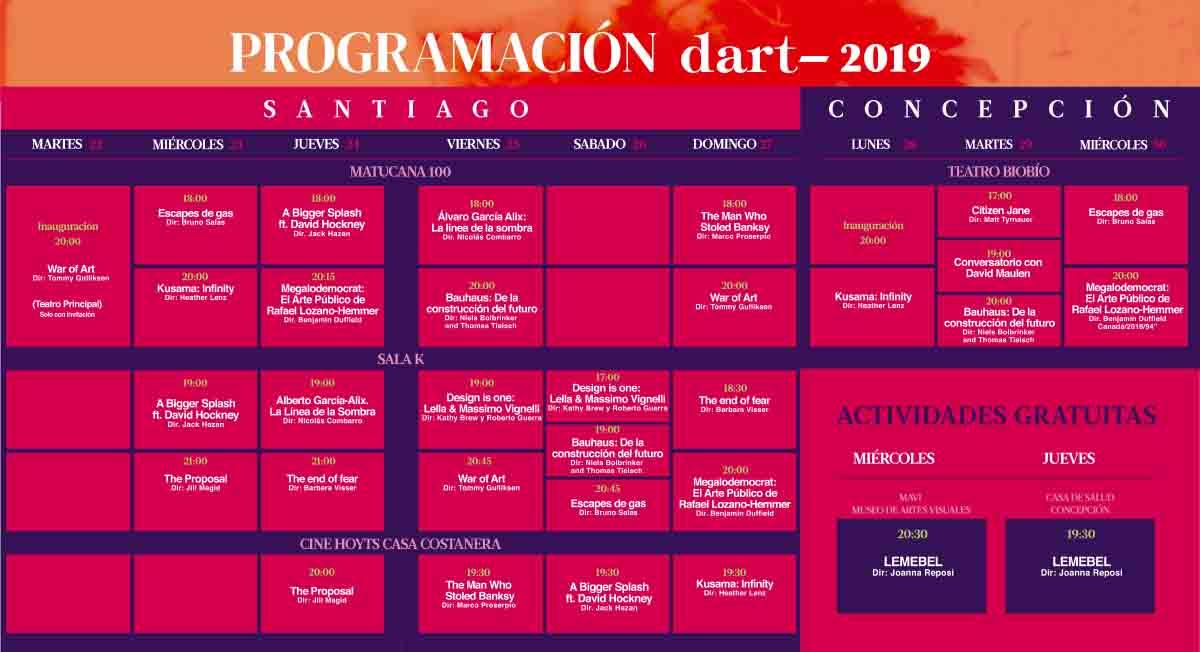 Programación del Dart Festival de Cine Documental sobre Arte Contemporáneo 2
