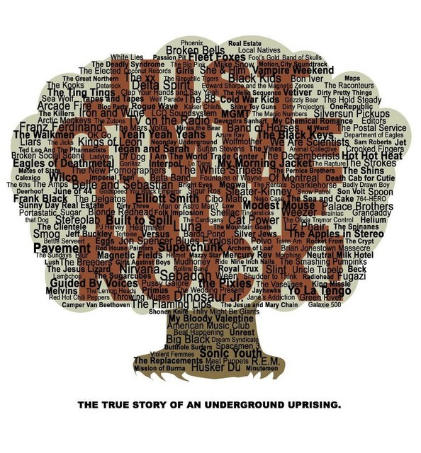 Fondos para el documental Just Gimme Indie Rock! The Story Of An Underground Uprising 3