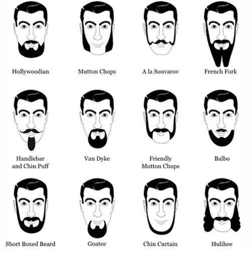 Hombres con Barbas  1