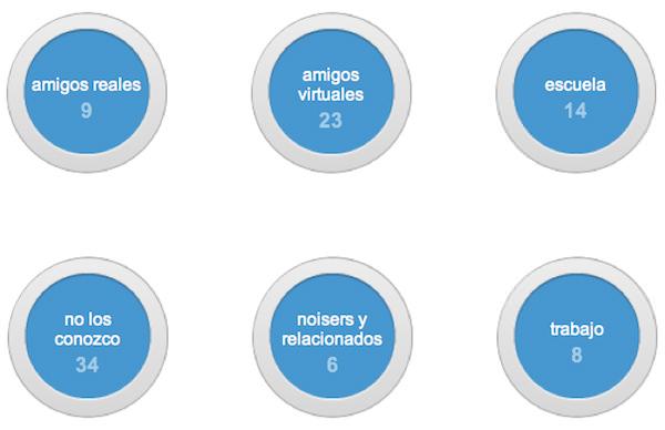 Google+, confía en los círculos 3