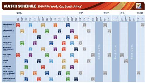 Mundial de fútbol: hagan sus apuestas 1